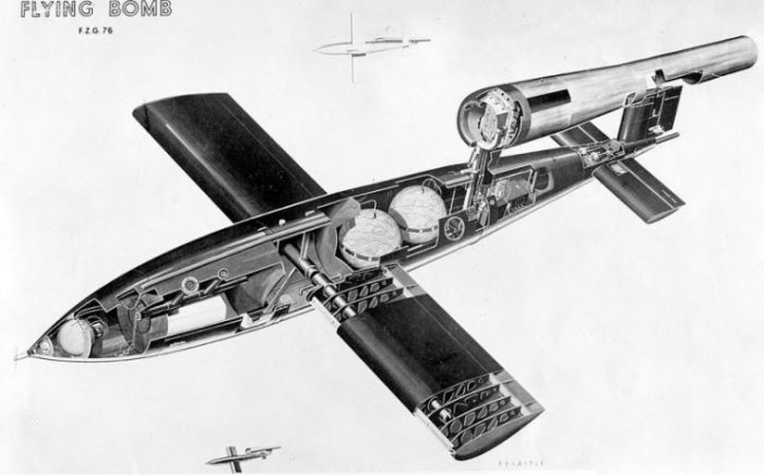 Cutaway drawing of a V-1 showing fuel cells, warhead and other equipment.